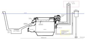 Beluchter dieselmotor
